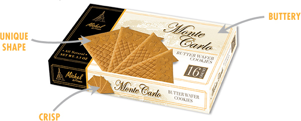 Monte Carlo Butter Wafer Cookies